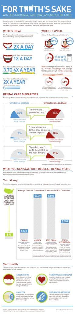Dentist West Columbia